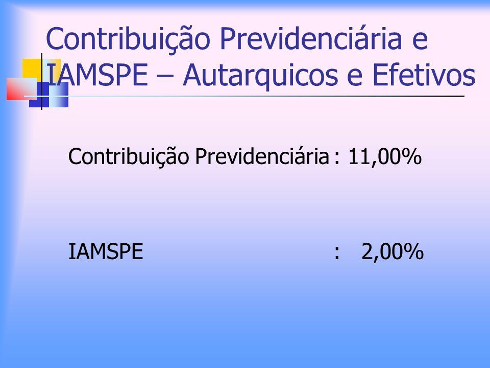 Contribuição Previdenciária e IAMSPE – Autarquicos e Efetivos