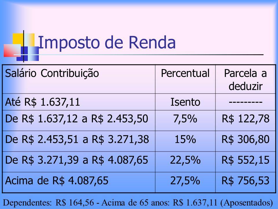 Imposto de Renda Salário Contribuição Percentual Parcela a deduzir