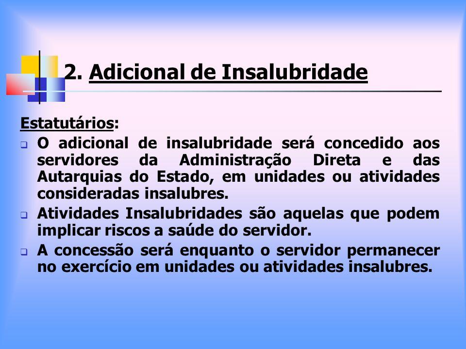 2. Adicional de Insalubridade