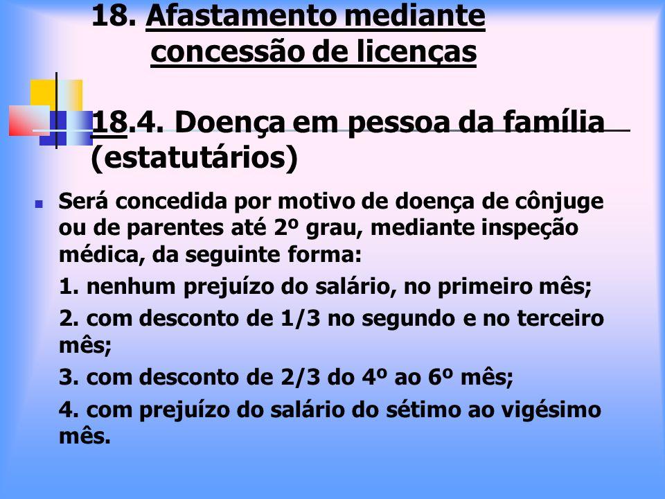 18. Afastamento mediante concessão de licenças 18. 4