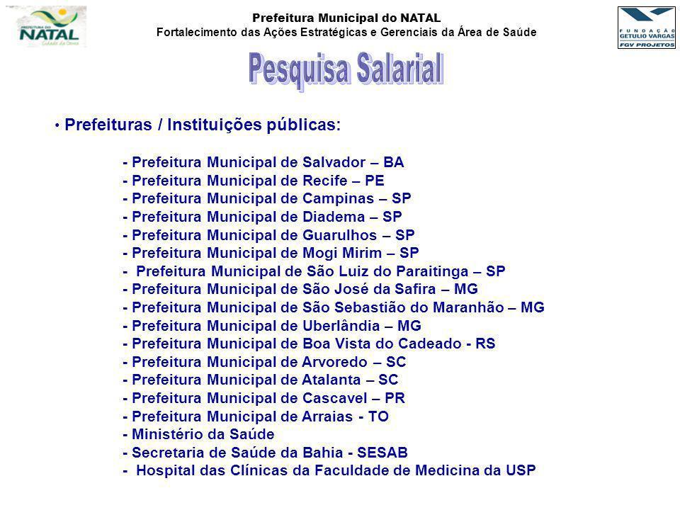 Pesquisa Salarial Prefeituras / Instituições públicas: