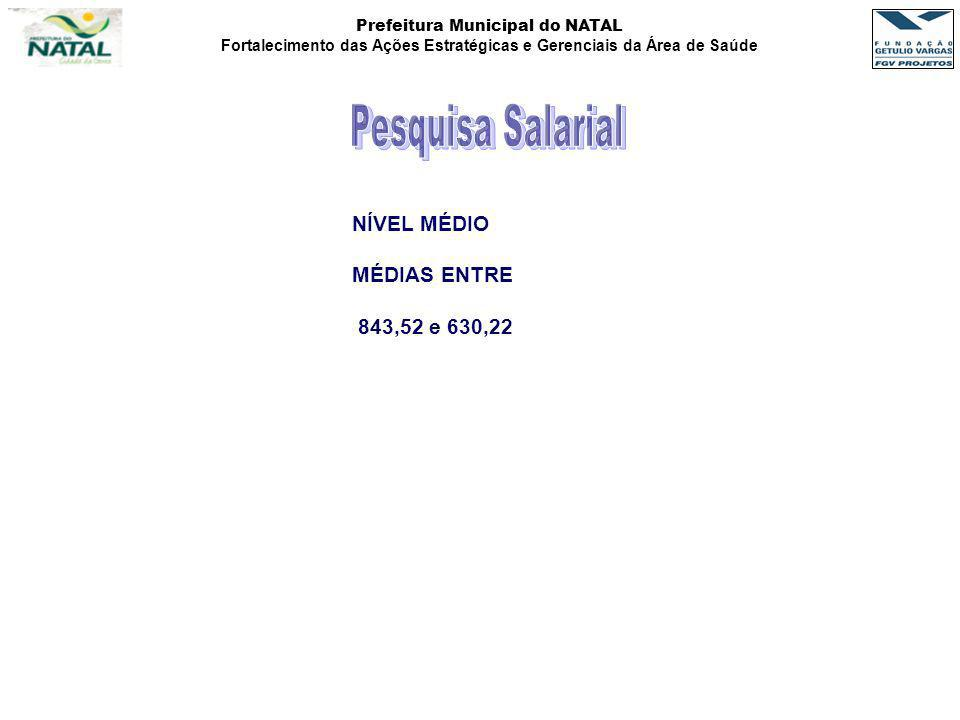 Pesquisa Salarial NÍVEL MÉDIO MÉDIAS ENTRE 843,52 e 630,22