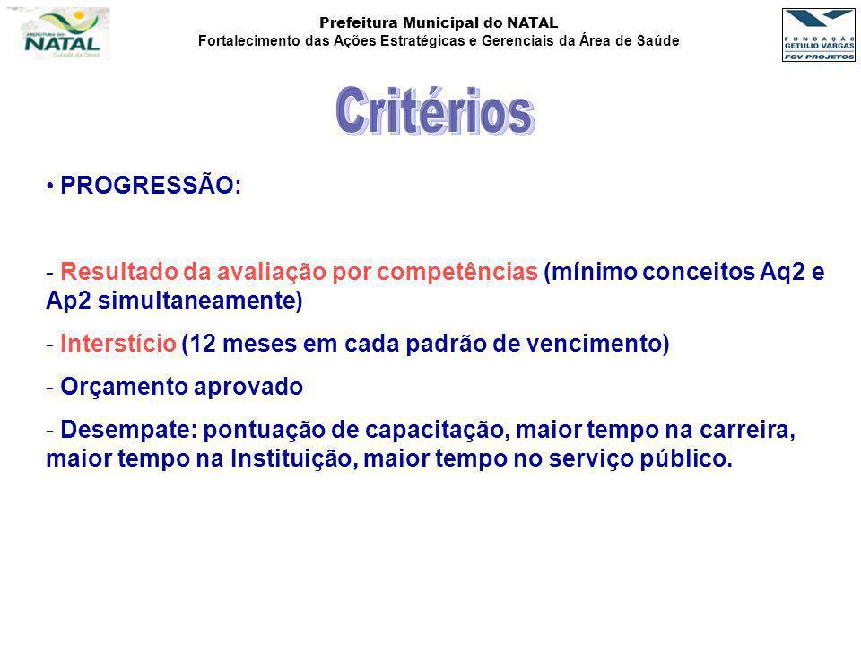 Critérios PROGRESSÃO:
