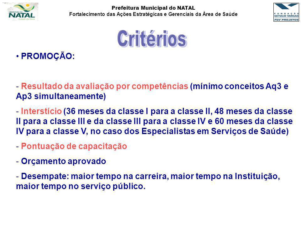 Critérios PROMOÇÃO: Resultado da avaliação por competências (mínimo conceitos Aq3 e Ap3 simultaneamente)