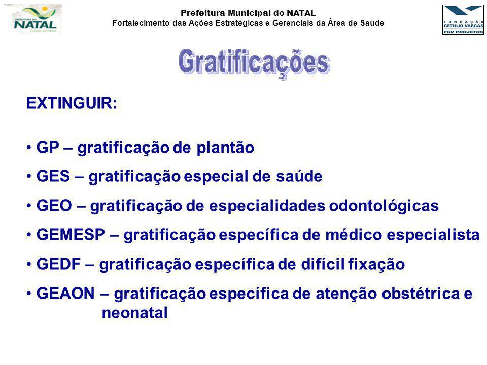 Gratificações EXTINGUIR: GP – gratificação de plantão