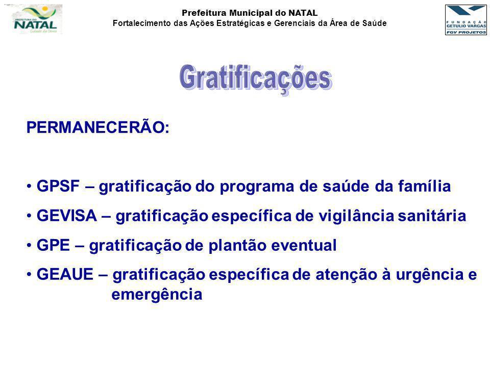 Gratificações PERMANECERÃO: