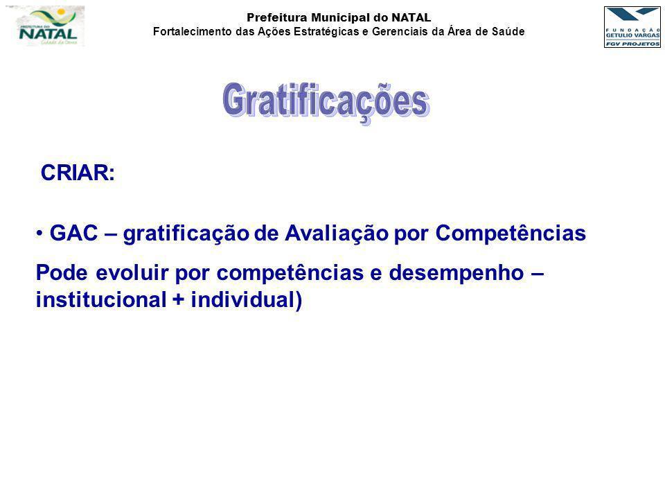 Gratificações GAC – gratificação de Avaliação por Competências