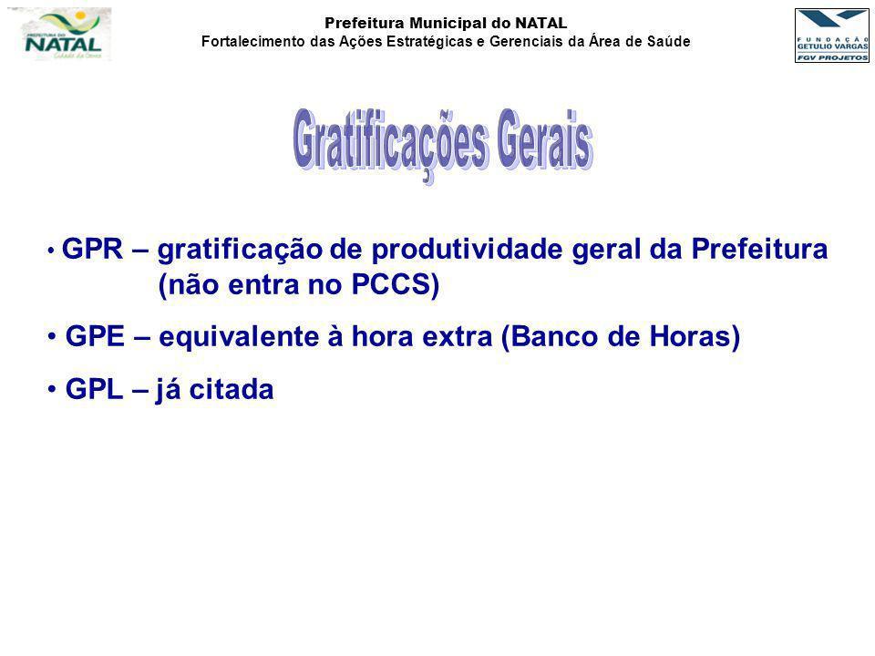 Gratificações Gerais GPE – equivalente à hora extra (Banco de Horas)