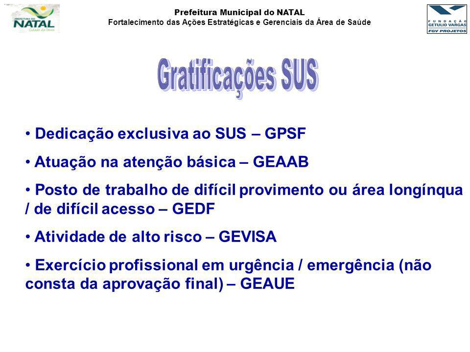 Gratificações SUS Dedicação exclusiva ao SUS – GPSF