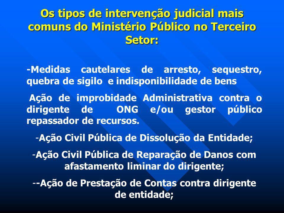 Os tipos de intervenção judicial mais comuns do Ministério Público no Terceiro Setor: