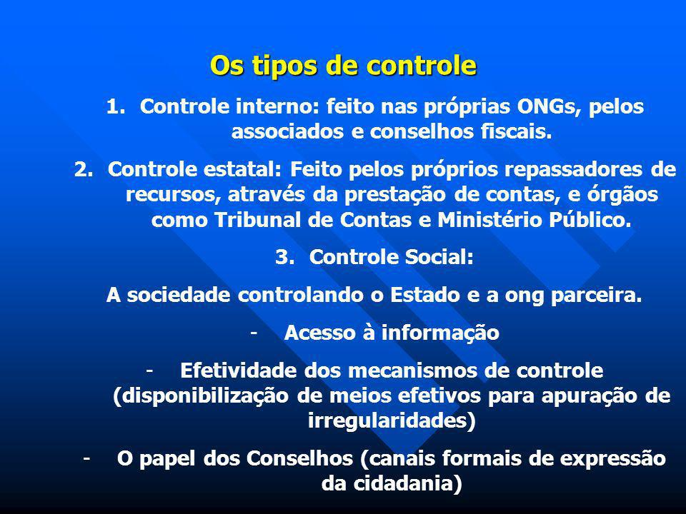 Os tipos de controle Controle interno: feito nas próprias ONGs, pelos associados e conselhos fiscais.