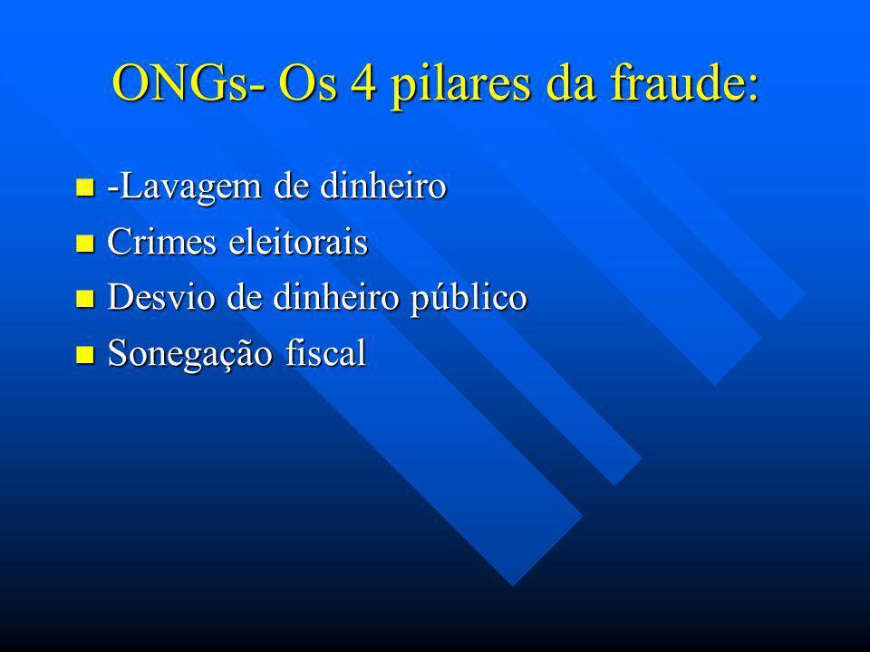 ONGs- Os 4 pilares da fraude: