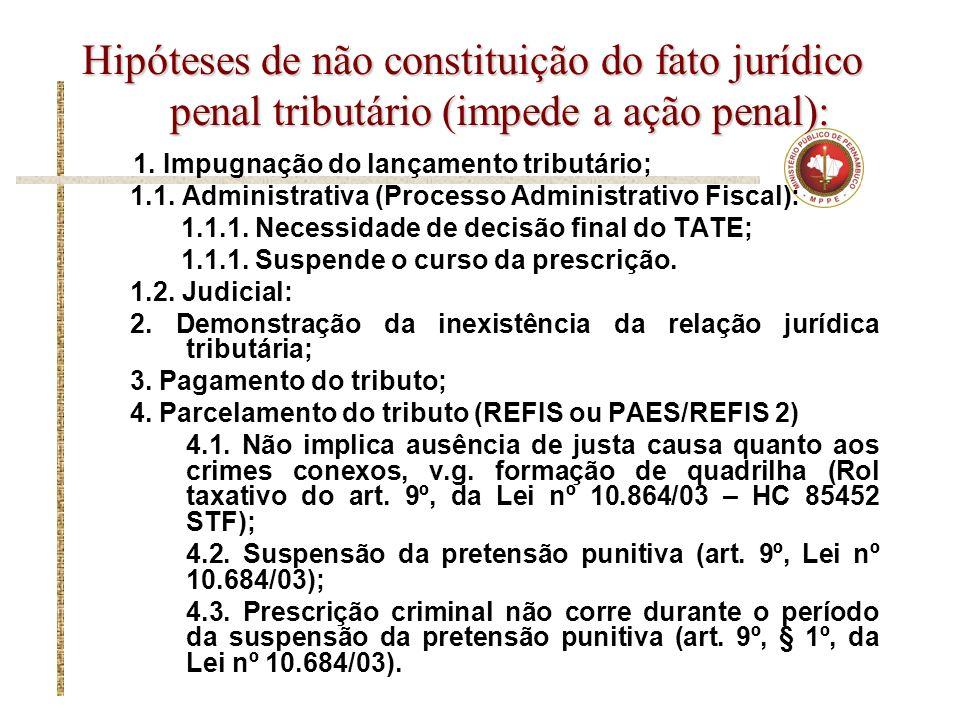 Hipóteses de não constituição do fato jurídico penal tributário (impede a ação penal):