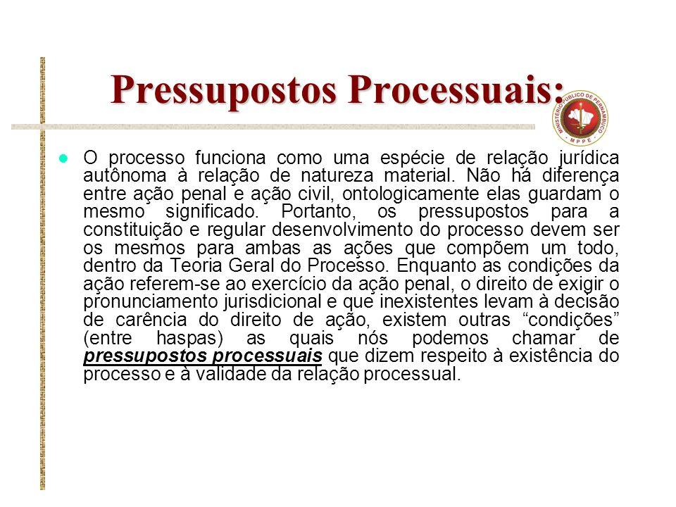 Pressupostos Processuais: