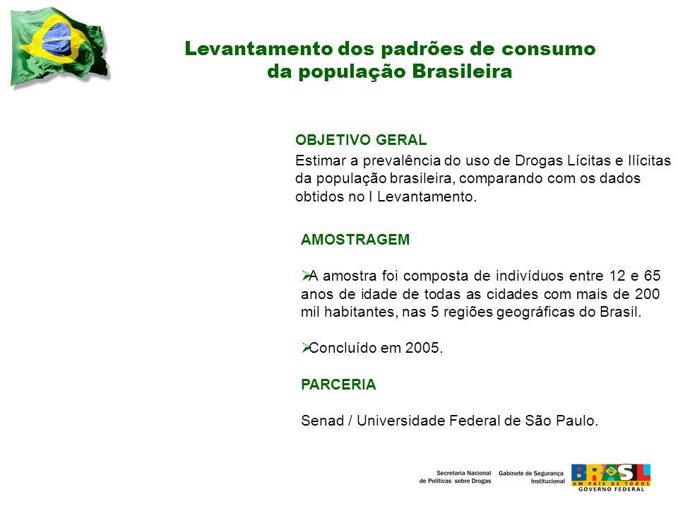 Levantamento dos padrões de consumo da população Brasileira