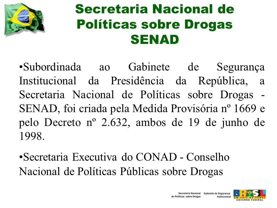 Secretaria Nacional de Políticas sobre Drogas SENAD