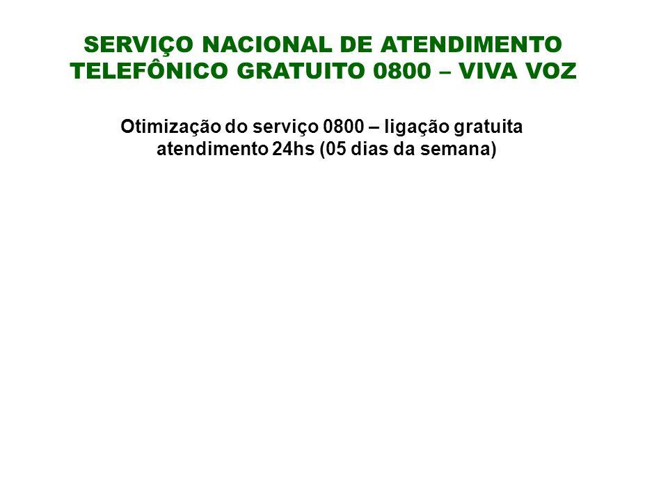SERVIÇO NACIONAL DE ATENDIMENTO TELEFÔNICO GRATUITO 0800 – VIVA VOZ