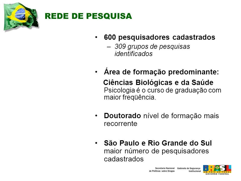 REDE DE PESQUISA 600 pesquisadores cadastrados