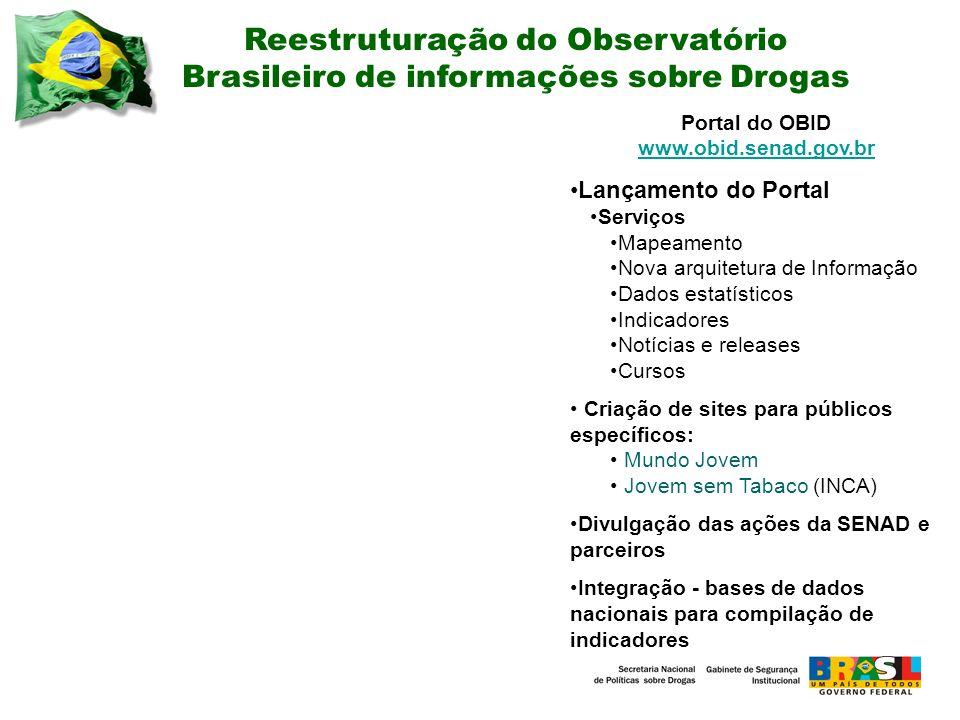 Portal do OBID www.obid.senad.gov.br