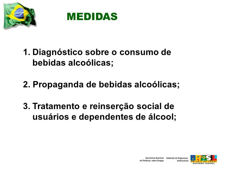 MEDIDAS Diagnóstico sobre o consumo de bebidas alcoólicas;