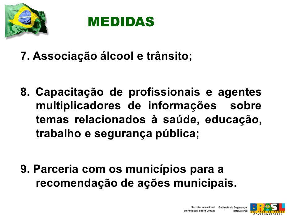 MEDIDAS 7. Associação álcool e trânsito;