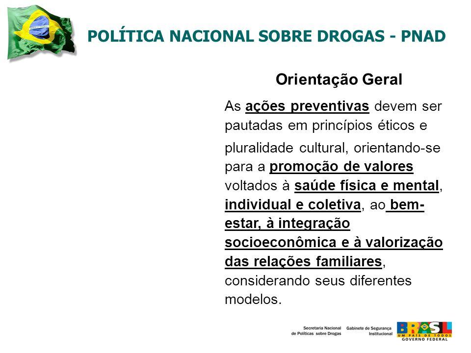 POLÍTICA NACIONAL SOBRE DROGAS - PNAD
