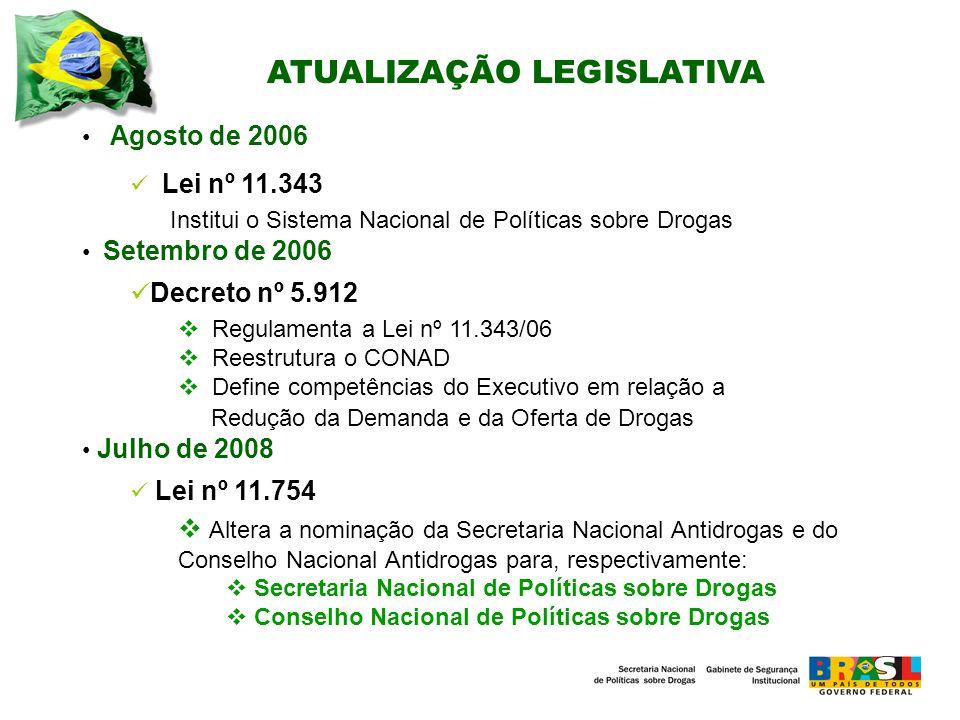ATUALIZAÇÃO LEGISLATIVA