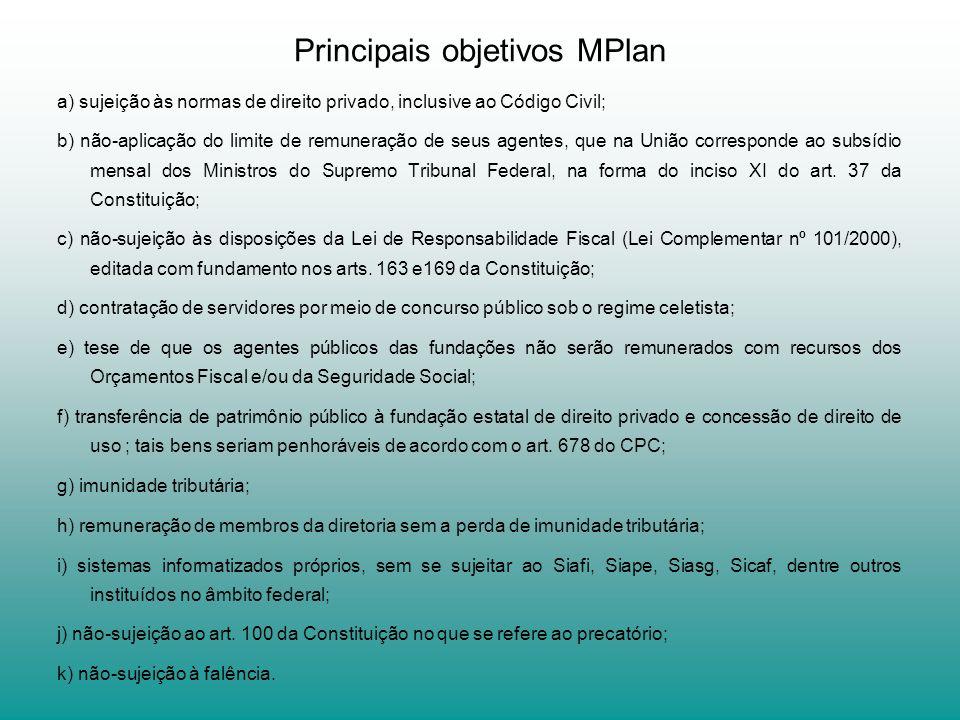 Principais objetivos MPlan