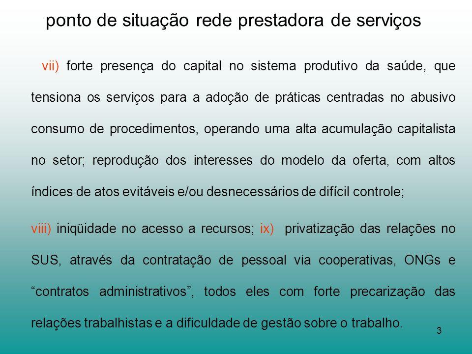 ponto de situação rede prestadora de serviços