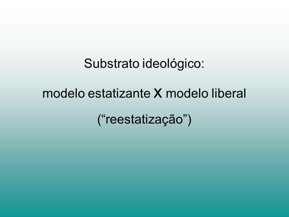 Substrato ideológico: modelo estatizante x modelo liberal