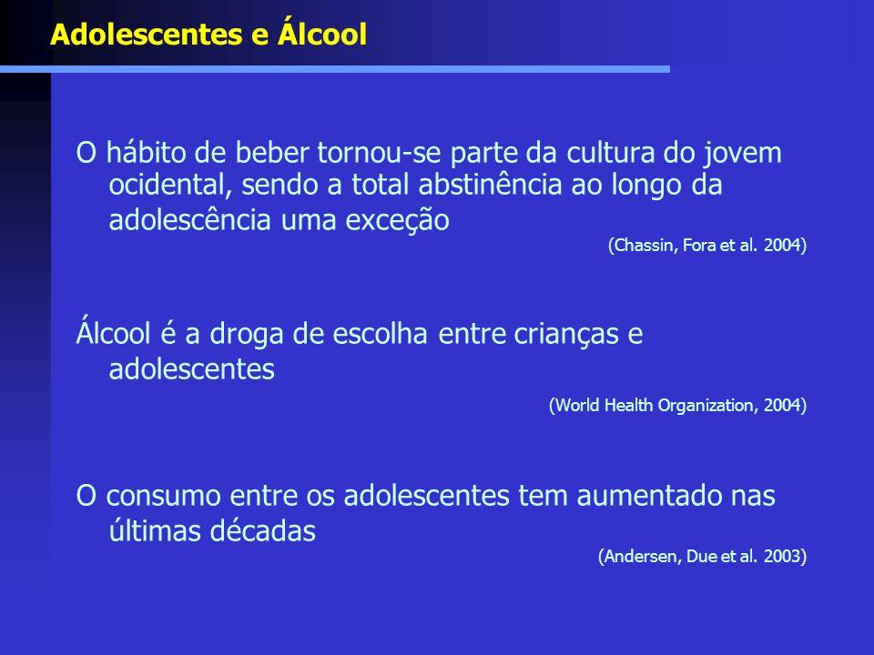 Álcool é a droga de escolha entre crianças e adolescentes