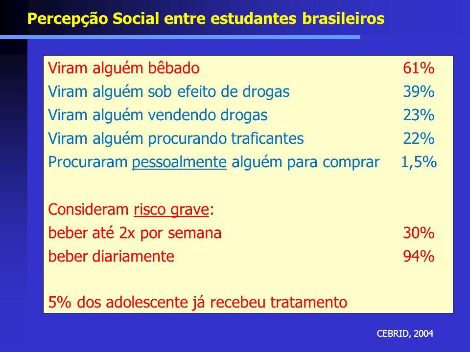 Percepção Social entre estudantes brasileiros