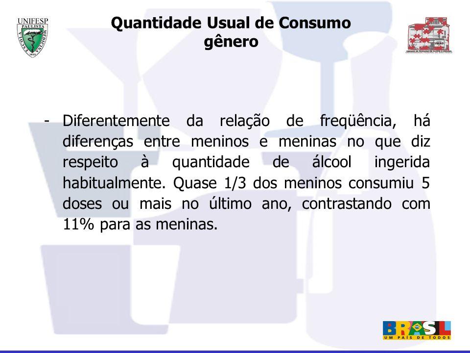 Quantidade Usual de Consumo gênero