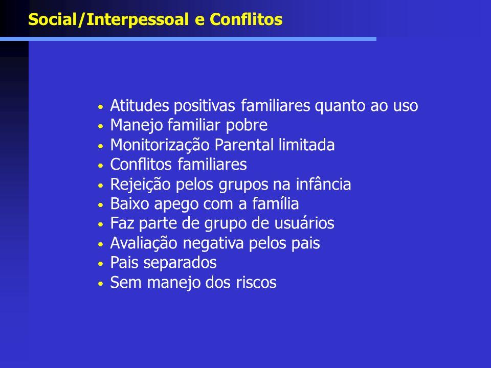 Social/Interpessoal e Conflitos