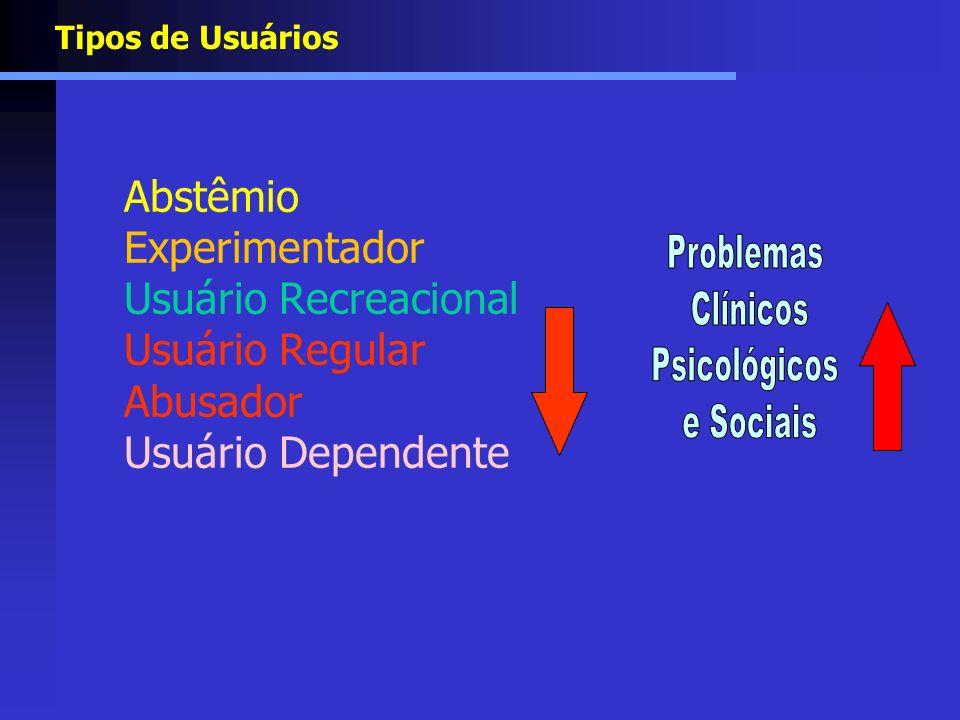 Problemas Clínicos Psicológicos e Sociais Usuário Recreacional