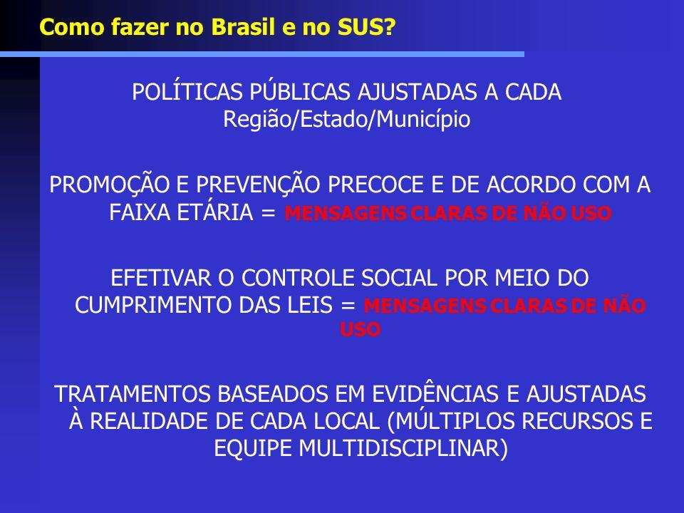 Como fazer no Brasil e no SUS