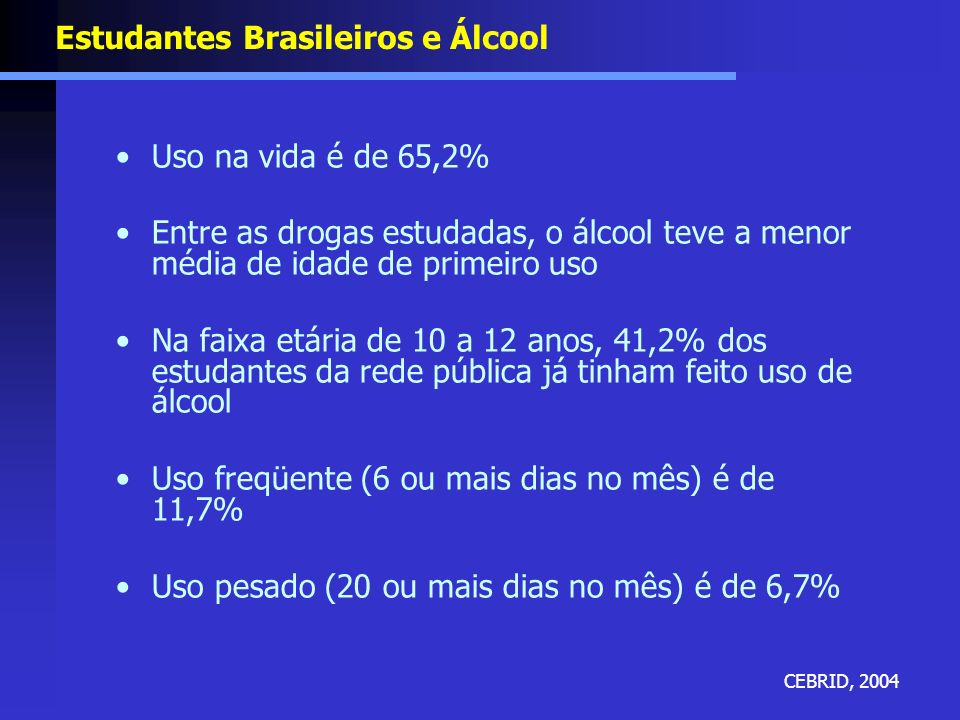 Estudantes Brasileiros e Álcool