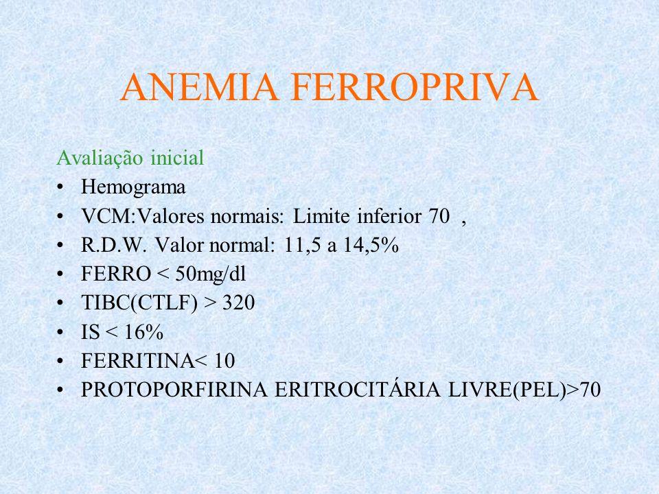 ANEMIA FERROPRIVA Avaliação inicial Hemograma