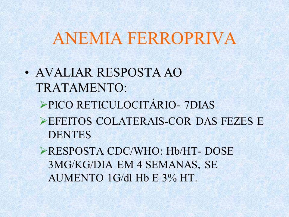 ANEMIA FERROPRIVA AVALIAR RESPOSTA AO TRATAMENTO: