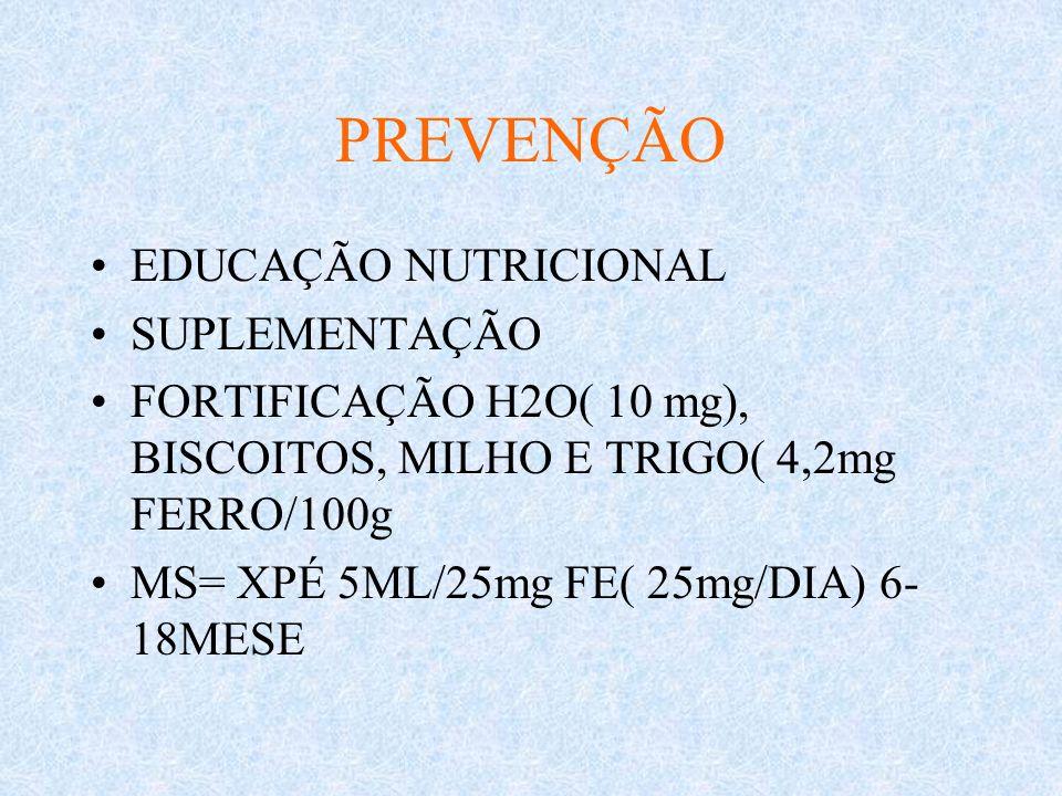 PREVENÇÃO EDUCAÇÃO NUTRICIONAL SUPLEMENTAÇÃO