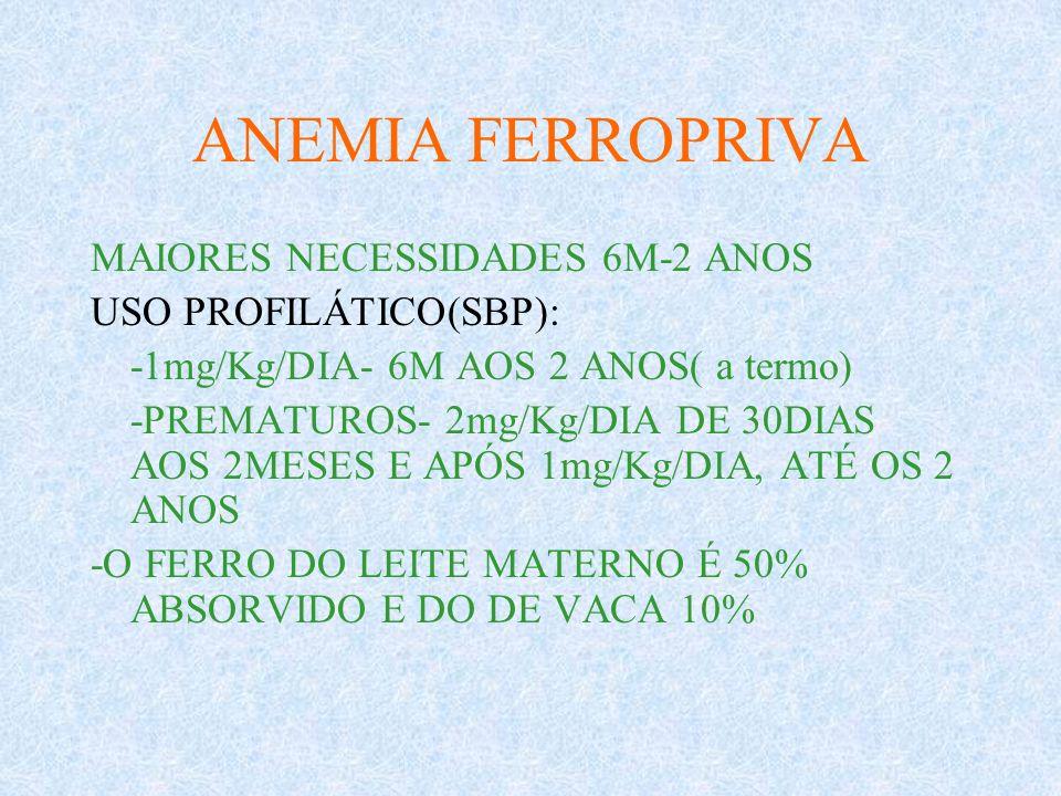 ANEMIA FERROPRIVA MAIORES NECESSIDADES 6M-2 ANOS USO PROFILÁTICO(SBP):