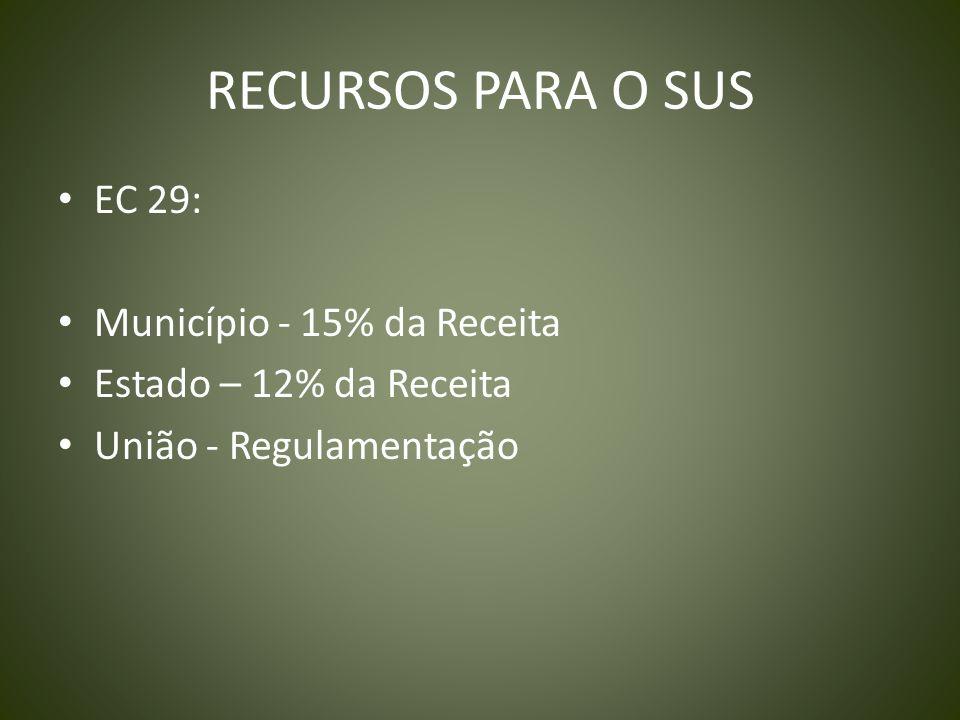 RECURSOS PARA O SUS EC 29: Município - 15% da Receita
