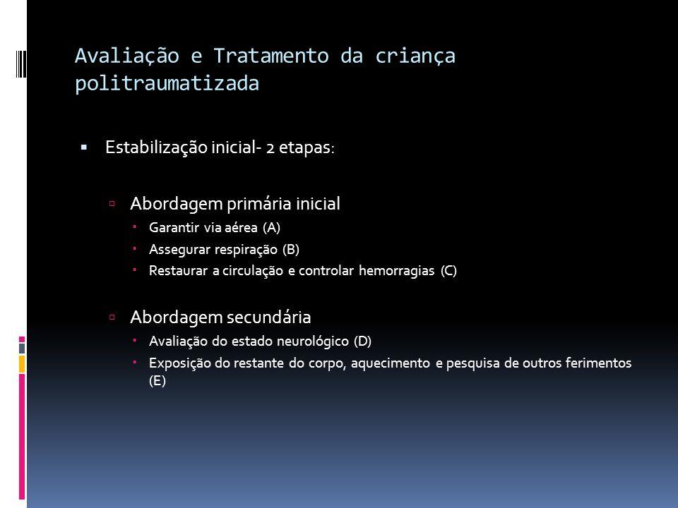 Avaliação e Tratamento da criança politraumatizada