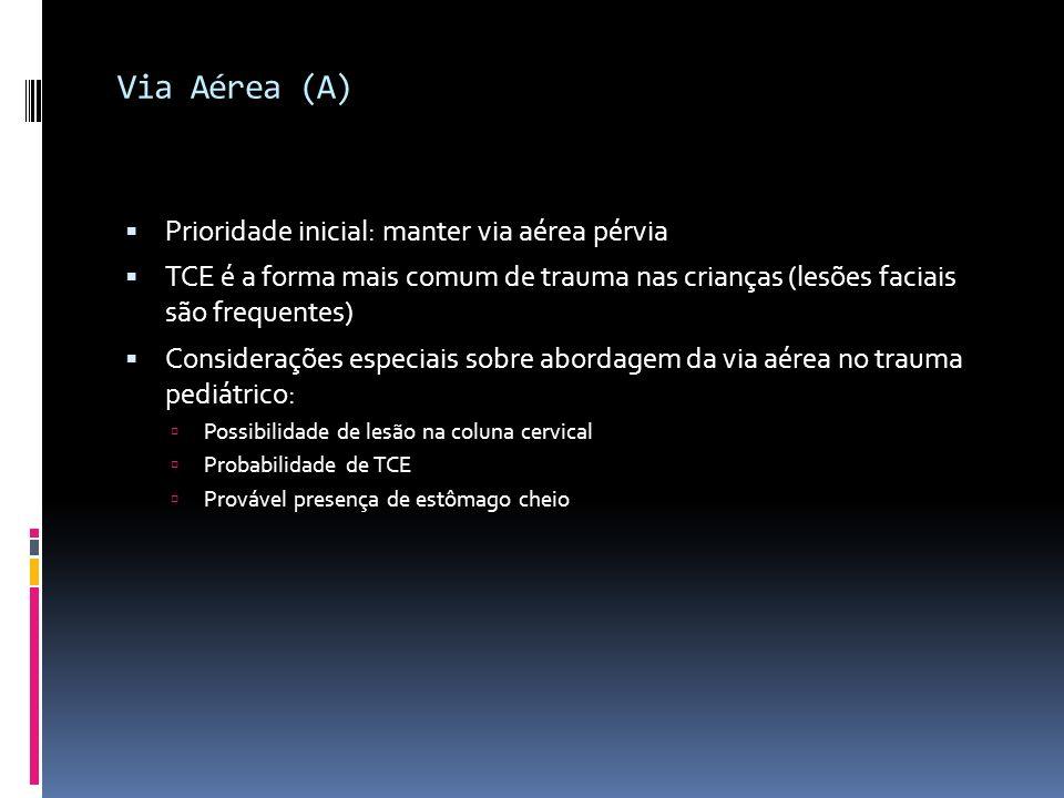 Via Aérea (A) Prioridade inicial: manter via aérea pérvia