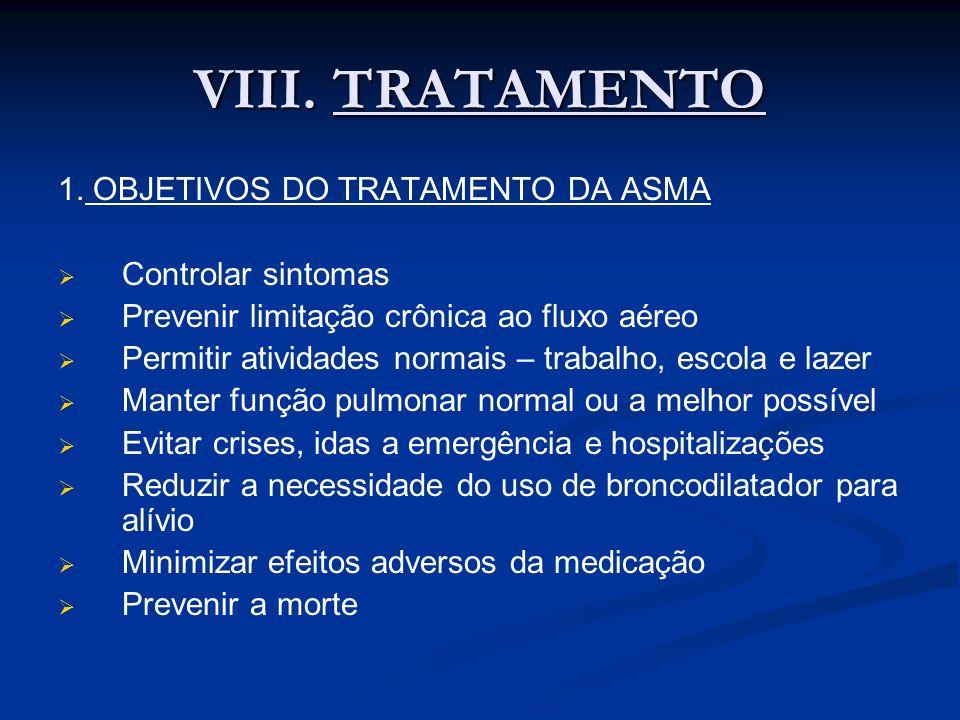 VIII. TRATAMENTO 1. OBJETIVOS DO TRATAMENTO DA ASMA Controlar sintomas