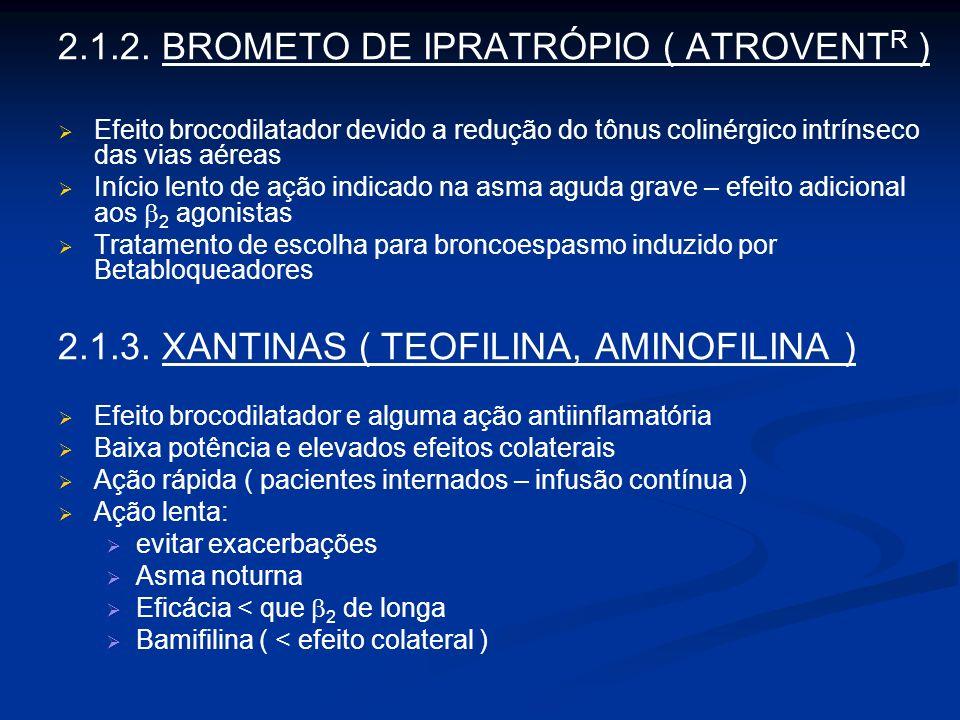 2.1.2. BROMETO DE IPRATRÓPIO ( ATROVENTR )