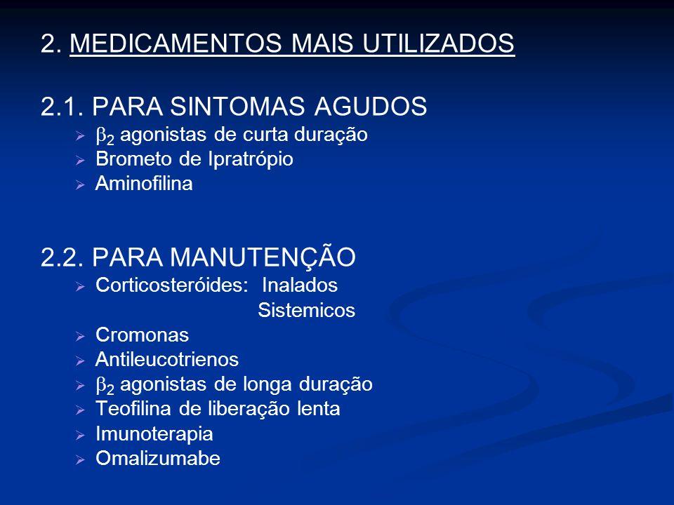 2. MEDICAMENTOS MAIS UTILIZADOS 2.1. PARA SINTOMAS AGUDOS