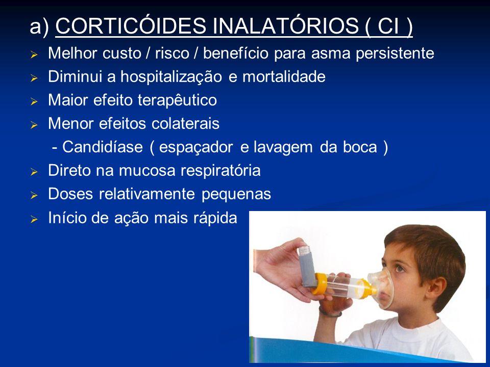 a) CORTICÓIDES INALATÓRIOS ( CI )