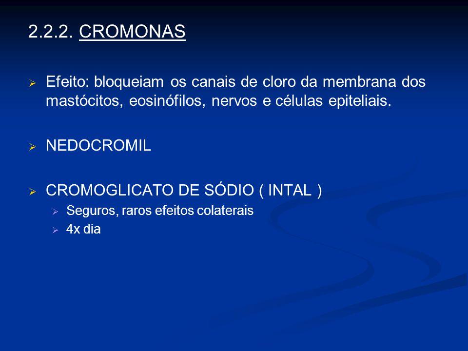 2.2.2. CROMONAS Efeito: bloqueiam os canais de cloro da membrana dos mastócitos, eosinófilos, nervos e células epiteliais.