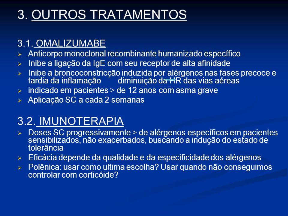 3. OUTROS TRATAMENTOS 3.2. IMUNOTERAPIA 3.1. OMALIZUMABE